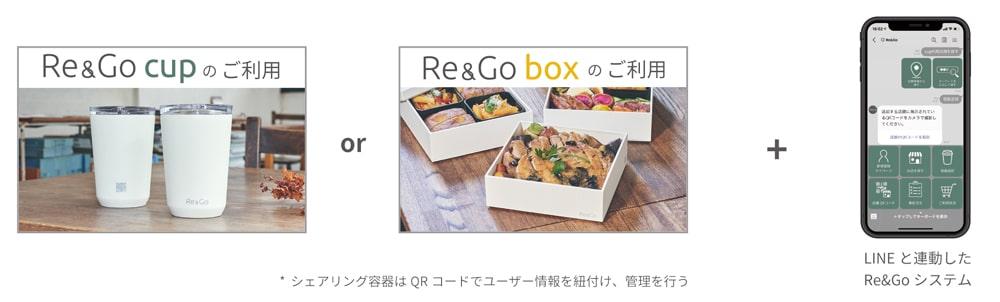 テイクアウト容器のシェアリングサービス「Re&Go」の実証実験、沖縄県で開始