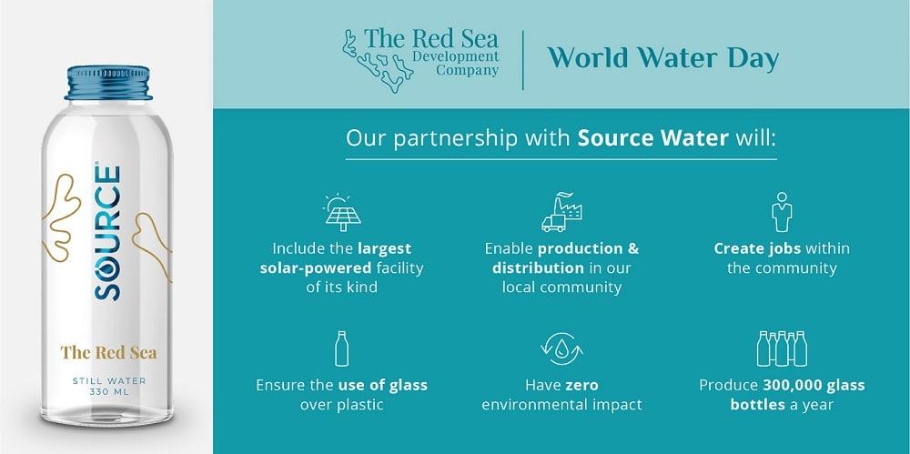 SOURCEと紅海開発会社、環境再生型飲料水の新たな世界基準確立に向けて提携