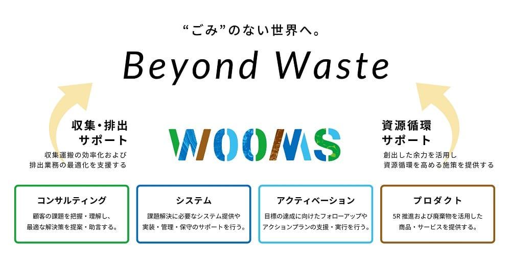 小田急電鉄、ごみ管理事業を開始。2つのサポート体制でごみゼロ・資源循環を目指す