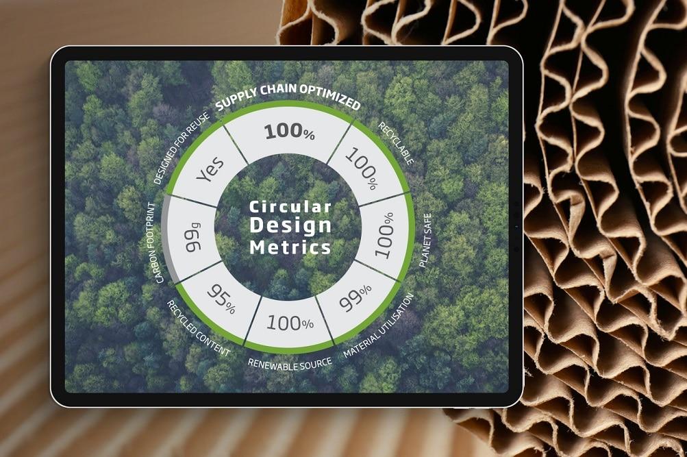 DSスミス、容器包装全パーツの設計段階でサーキュラーデザイン測定基準を導入。環境負荷を測定可能に